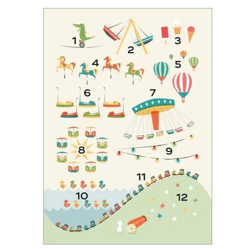 Zahlen Poster für Schulkinder
