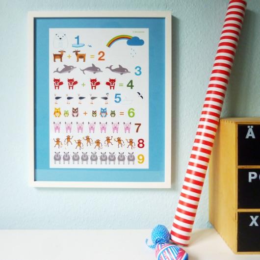 Zahlen-Poster für Schulkinder